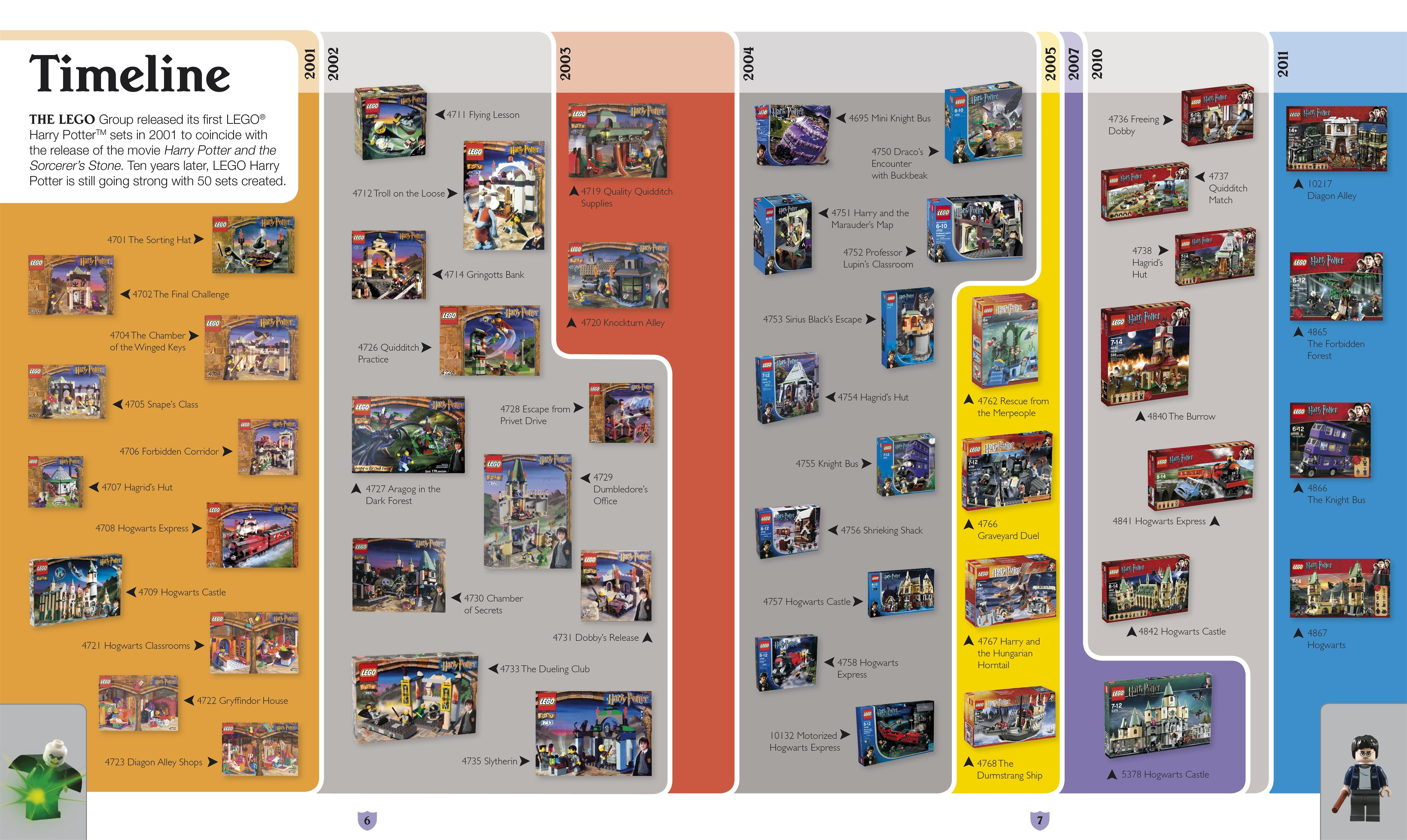 Harry Potter Book Movie Timeline : Lego harry potter building the magical world contest